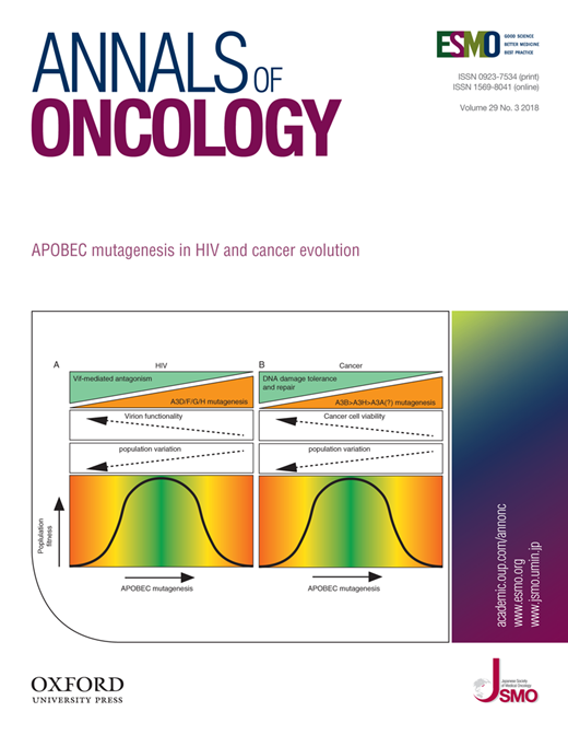 March 2018 : Joint adolescent–adult early phase clinical trials to improve access to new drugs for adolescents with cancer: proposals from the multi-stakeholder platform—ACCELERATE